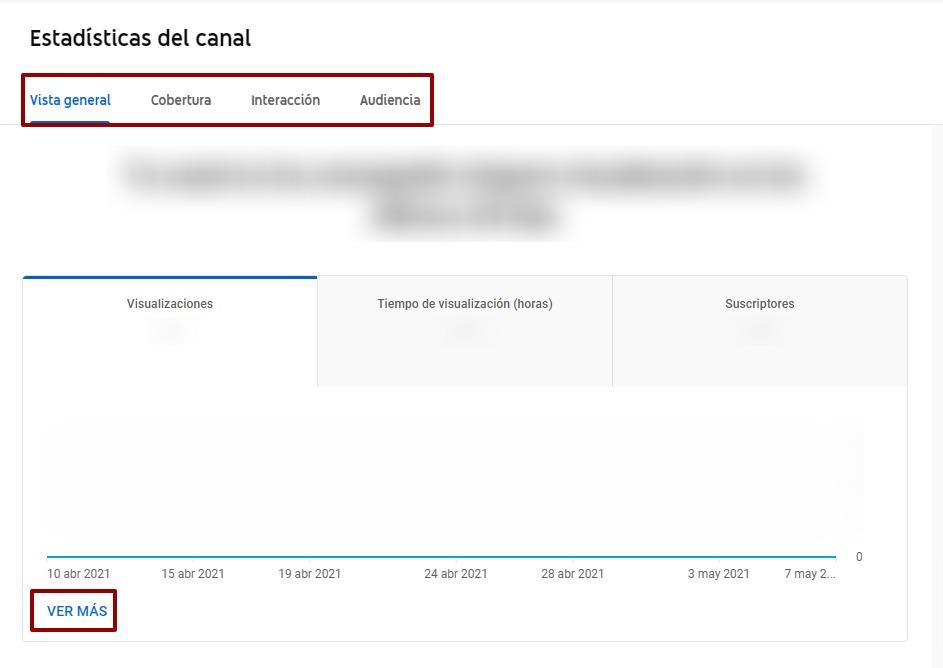 Vista general de Estadísticas en YouTube Studio